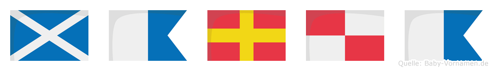 Marua im Flaggenalphabet