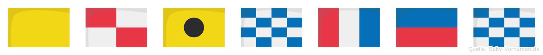 Quinten im Flaggenalphabet