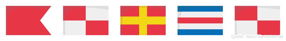 Burcu im Flaggenalphabet