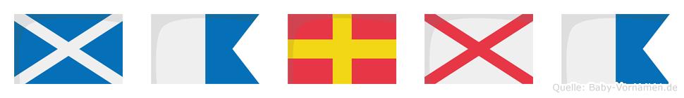 Marva im Flaggenalphabet