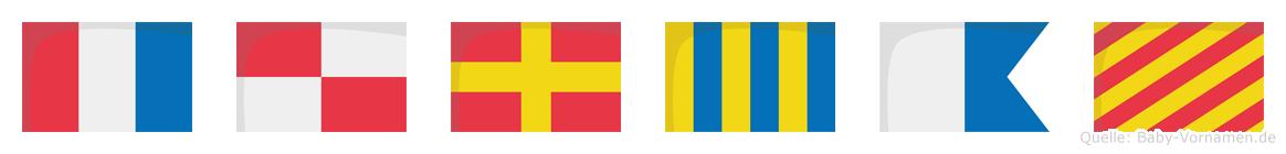 Turgay im Flaggenalphabet