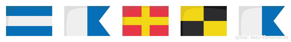 Jarla im Flaggenalphabet