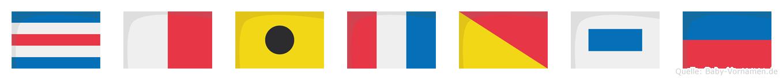 Chitose im Flaggenalphabet