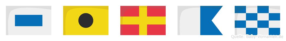 Siran im Flaggenalphabet