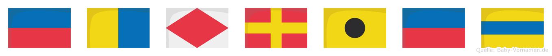 Ekfried im Flaggenalphabet