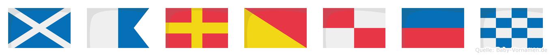 Marouen im Flaggenalphabet