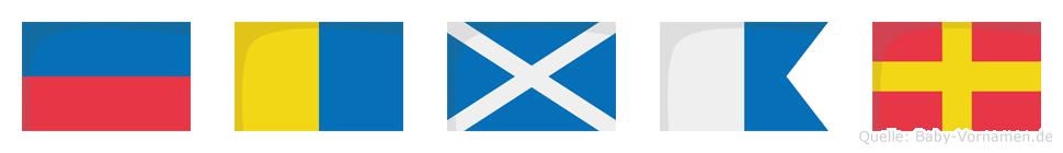 Ekmar im Flaggenalphabet