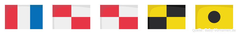 Tuuli im Flaggenalphabet