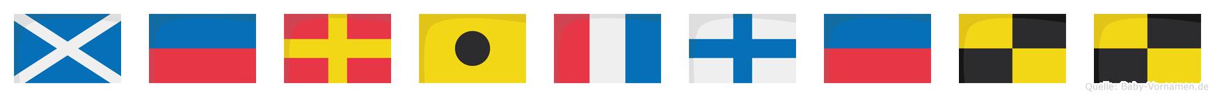 Meritxell im Flaggenalphabet