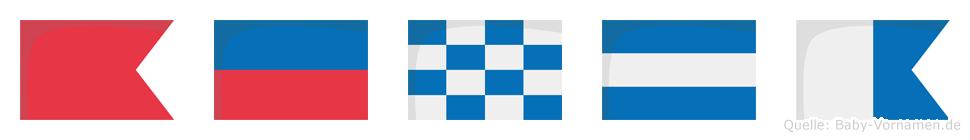 Benja im Flaggenalphabet