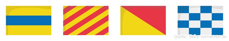 Dyon im Flaggenalphabet