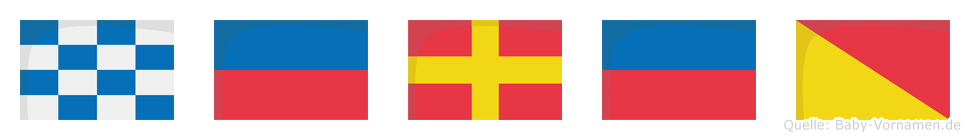Nereo im Flaggenalphabet