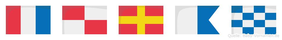 Turan im Flaggenalphabet