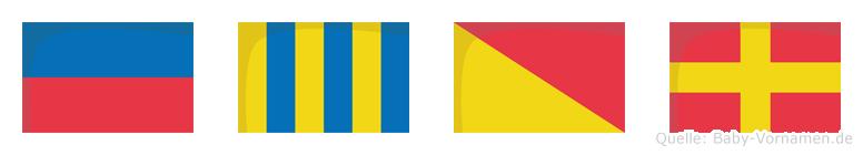 Egor im Flaggenalphabet