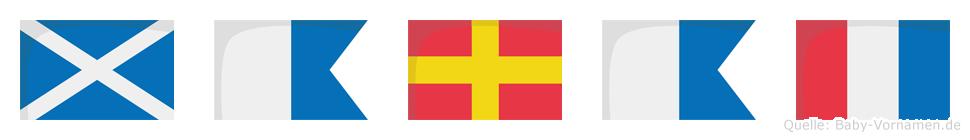 Marat im Flaggenalphabet
