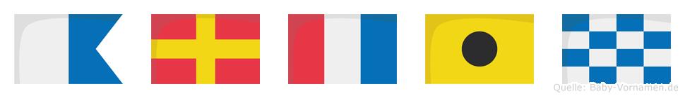Artin im Flaggenalphabet