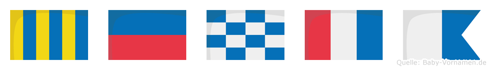 Genta im Flaggenalphabet