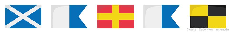Maral im Flaggenalphabet