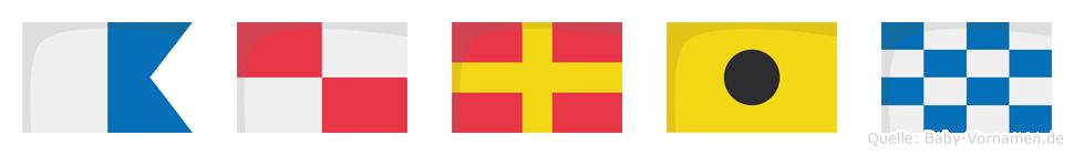 Aurin im Flaggenalphabet