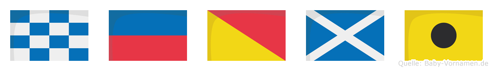 Neomi im Flaggenalphabet