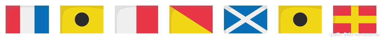 Tihomir im Flaggenalphabet