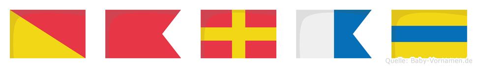 Obrad im Flaggenalphabet