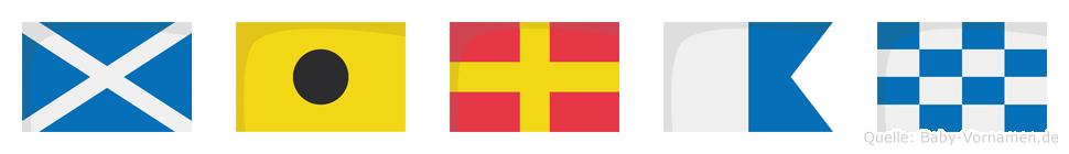 Miran im Flaggenalphabet