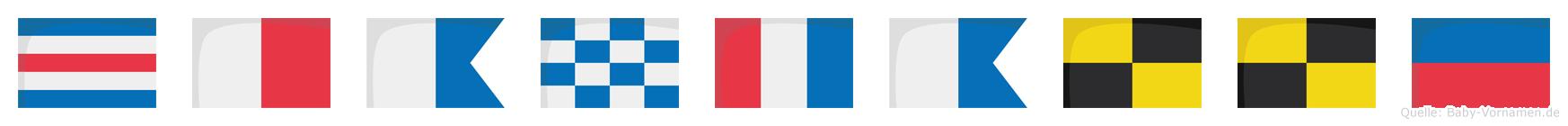 Chantalle im Flaggenalphabet