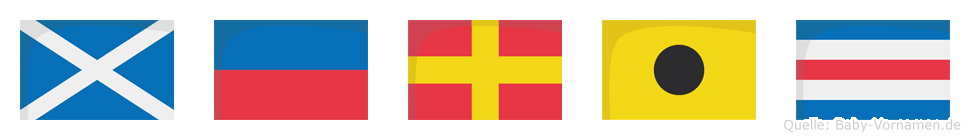 Meric im Flaggenalphabet