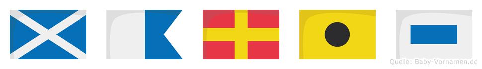 Maris im Flaggenalphabet