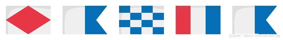 Fanta im Flaggenalphabet