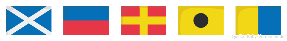 Merik im Flaggenalphabet