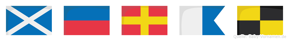 Meral im Flaggenalphabet