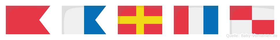 Bartu im Flaggenalphabet
