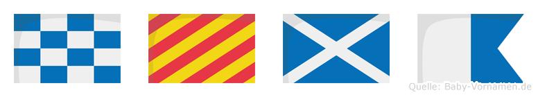 Nyma im Flaggenalphabet