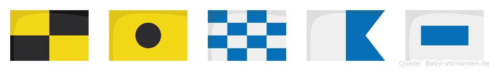 Linas im Flaggenalphabet