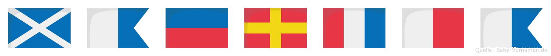 Märtha im Flaggenalphabet