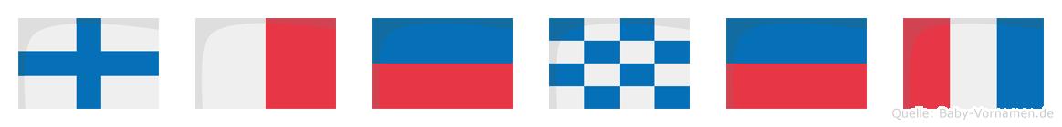 Xhenet im Flaggenalphabet