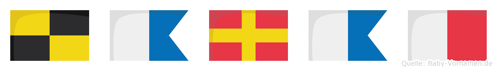 Larah im Flaggenalphabet