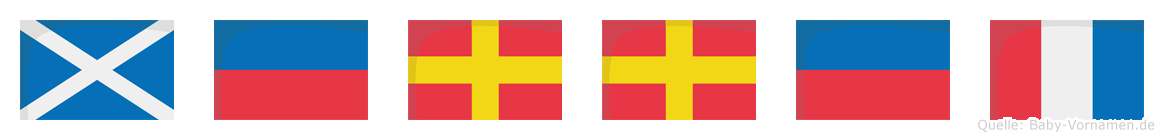 Merret im Flaggenalphabet