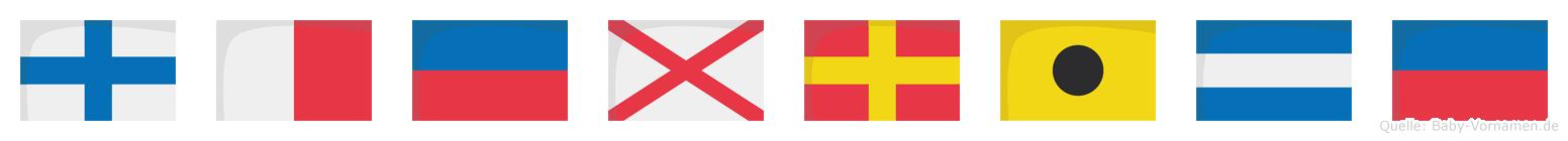 Xhevrije im Flaggenalphabet