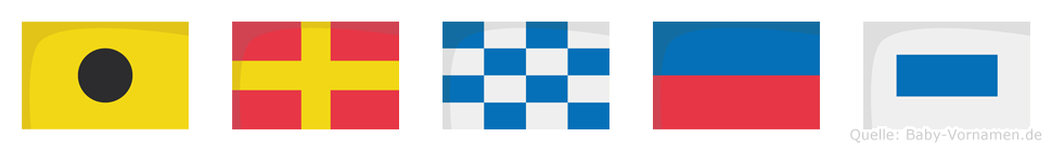 Irnes im Flaggenalphabet