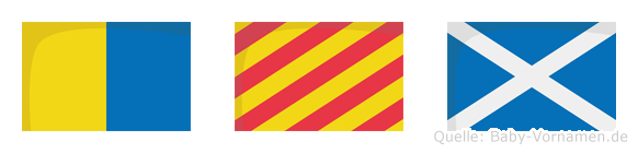 Kym im Flaggenalphabet