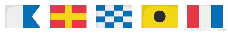 Arnit im Flaggenalphabet