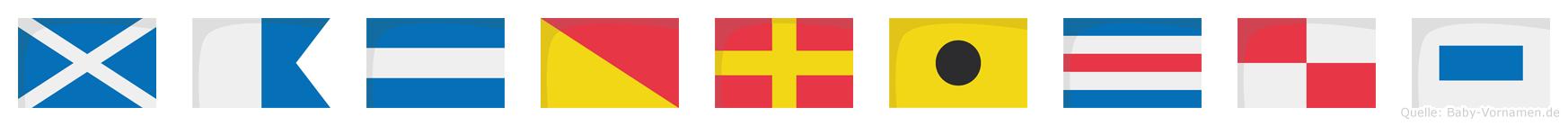 Majoricus im Flaggenalphabet