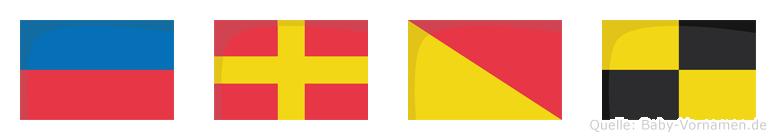 Erol im Flaggenalphabet