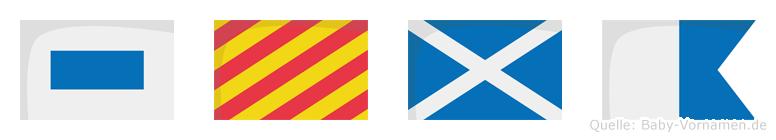 Syma im Flaggenalphabet