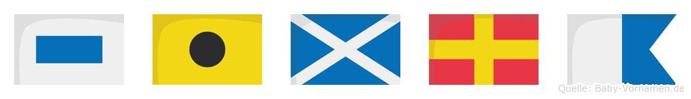 Simra im Flaggenalphabet