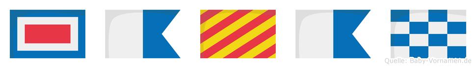 Wayan im Flaggenalphabet
