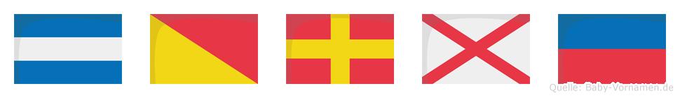 Jorve im Flaggenalphabet